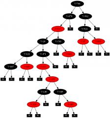 red_black_tree_wrong_balancing_3.png