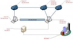 Virtuelles Netzwerk.jpg
