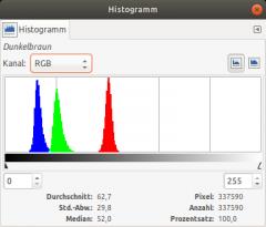 Histogramm-Dunkelbraun.png